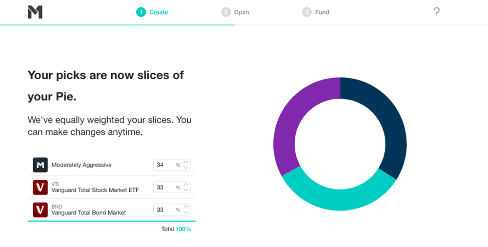 M1 Finance Pie Selection